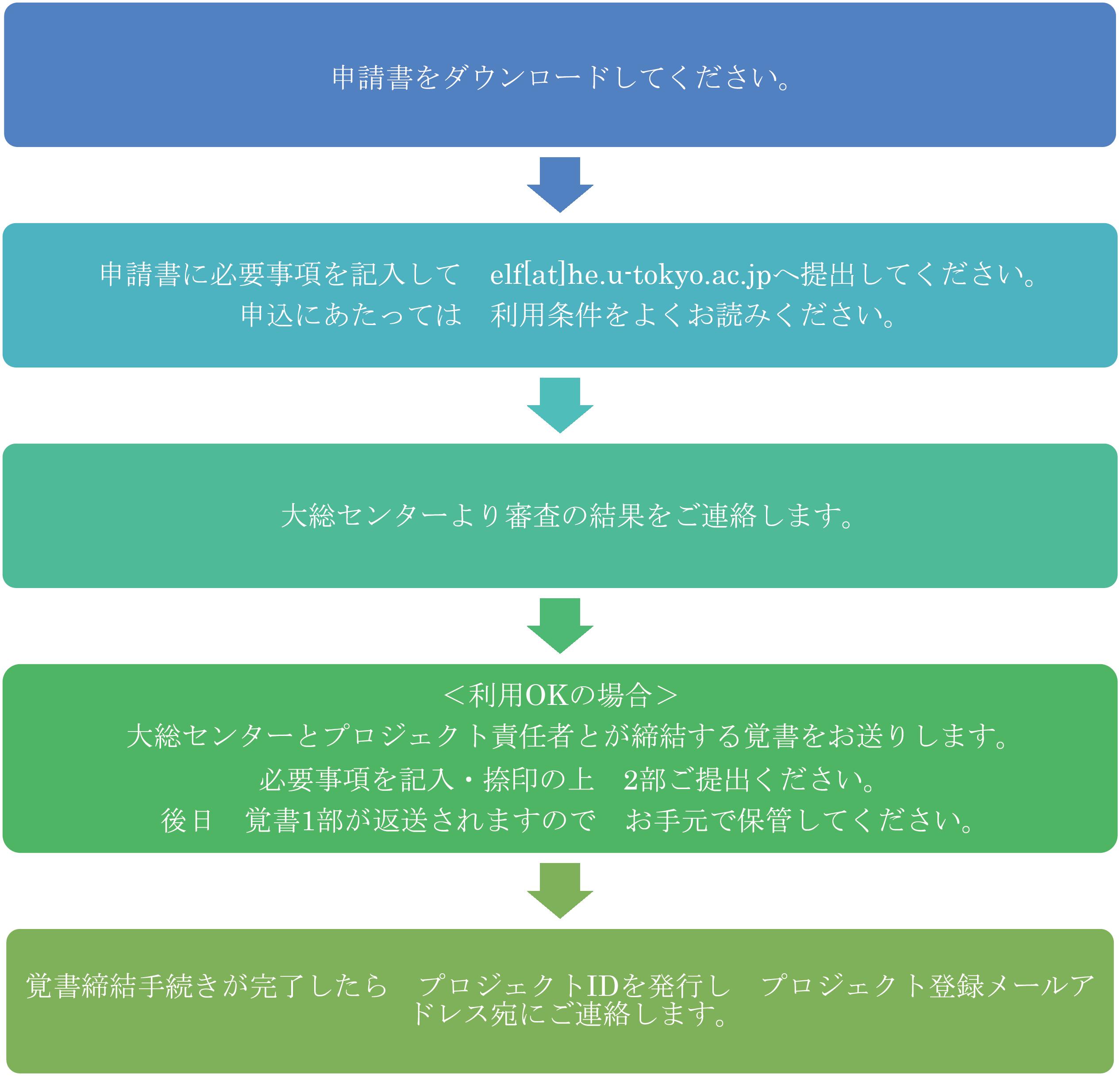 utokyo_elf-project_admin_user_id